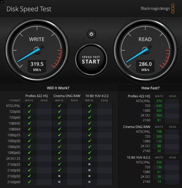 Rychlost SSD připojeného skrze dock HAGiBiS